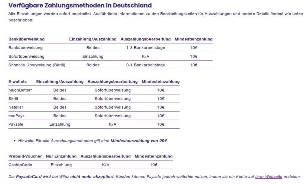 Verfügbare Zahlungsmethoden in Deutschland