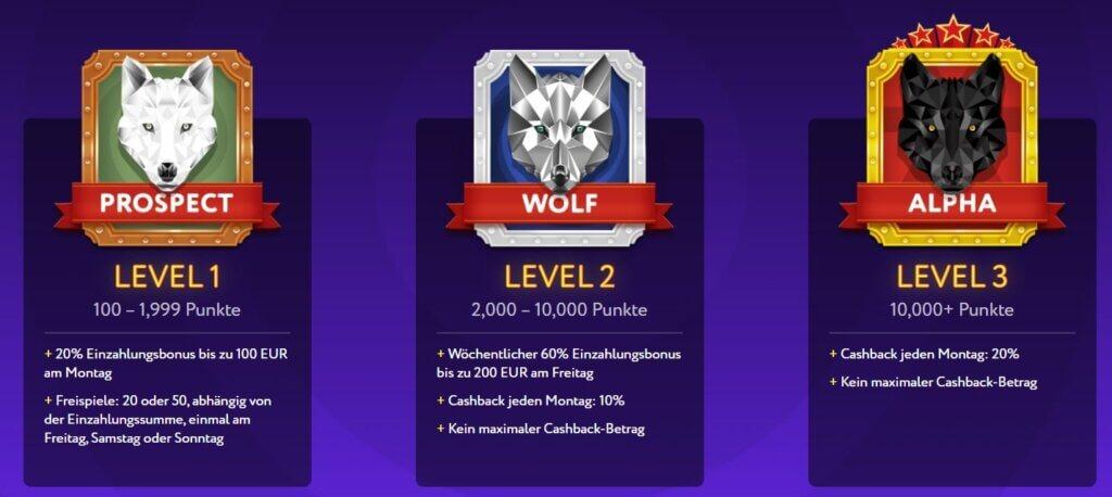 slotwolf casino vip bonus