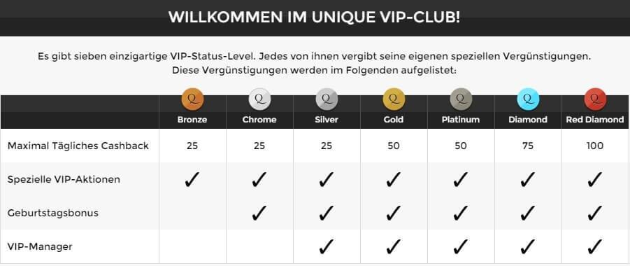 Unique Casino VIP-Programm